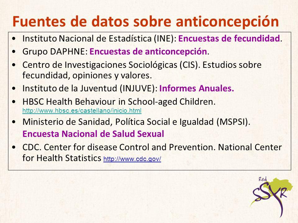 Fuentes de datos sobre anticoncepción Instituto Nacional de Estadística (INE): Encuestas de fecundidad. Grupo DAPHNE: Encuestas de anticoncepción. Cen