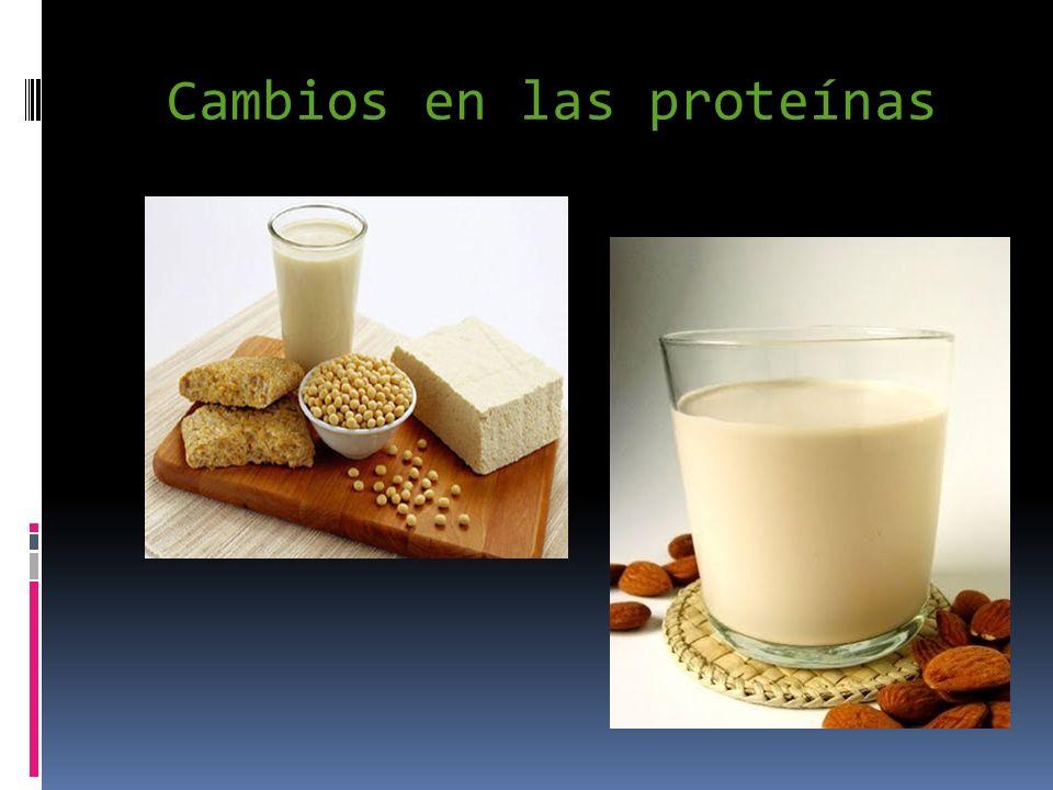 Cambios en las proteínas
