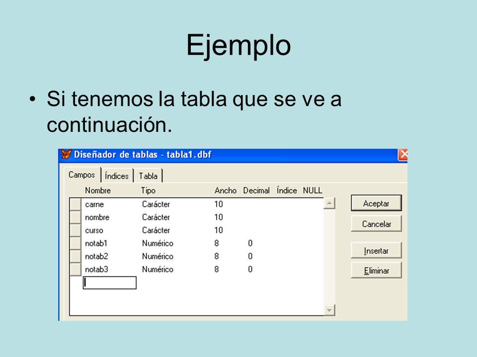 Consulta con Restricciones Select notab1 from tabla1 where notab1>60 Mostrará una consulta con las notas del campo o columna notab1 que sean mayores de 60.