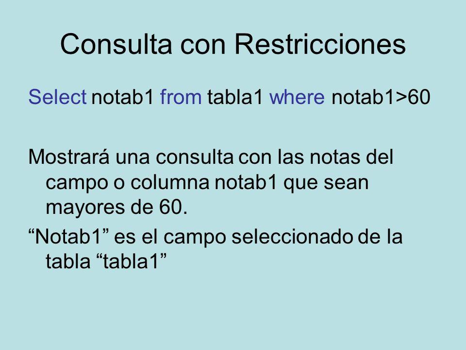 Consulta con Restricciones Select notab1 from tabla1 where notab1>60 Mostrará una consulta con las notas del campo o columna notab1 que sean mayores d