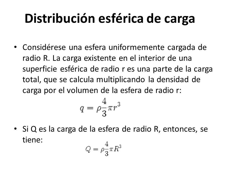 Distribución esférica de carga Considérese una esfera uniformemente cargada de radio R. La carga existente en el interior de una superficie esférica d