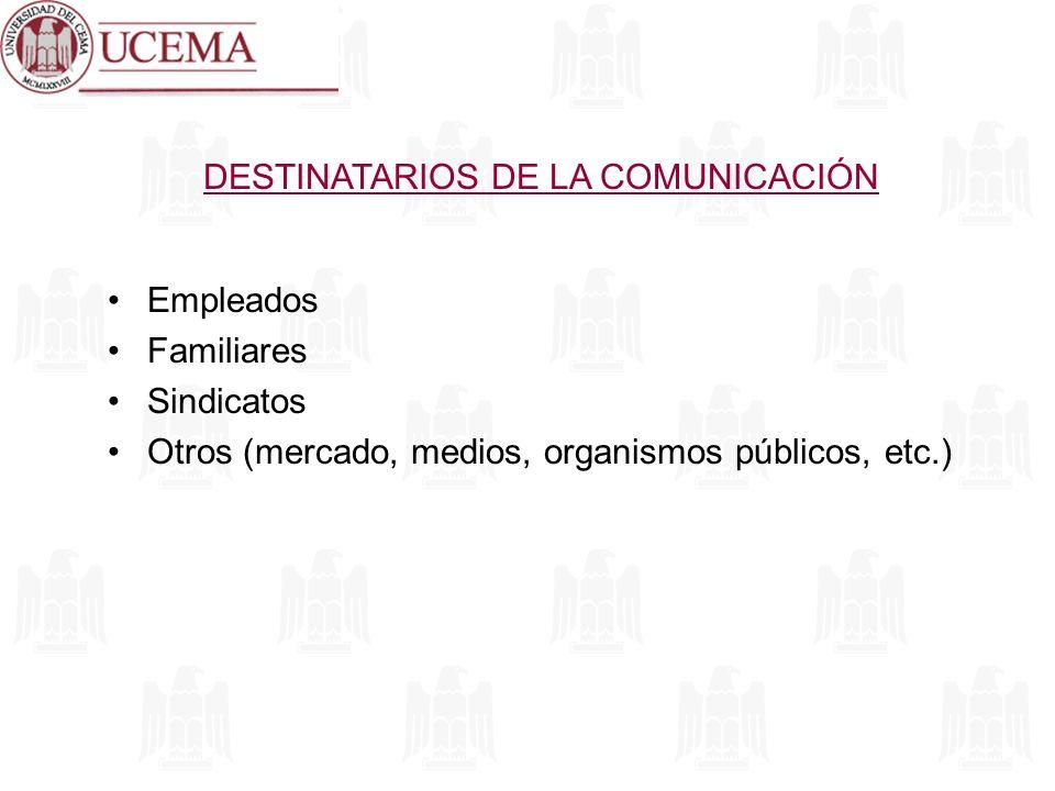 DESTINATARIOS DE LA COMUNICACIÓN Empleados Familiares Sindicatos Otros (mercado, medios, organismos públicos, etc.)