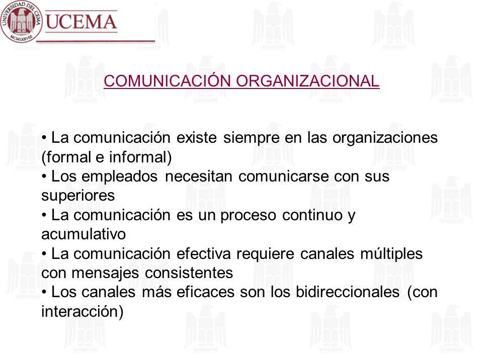 COMUNICACIÓN ORGANIZACIONAL La comunicación existe siempre en las organizaciones (formal e informal) Los empleados necesitan comunicarse con sus super