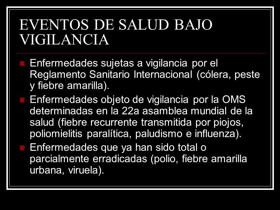 EVENTOS DE SALUD BAJO VIGILANCIA Enfermedades sujetas a vigilancia por el Reglamento Sanitario Internacional (cólera, peste y fiebre amarilla). Enferm