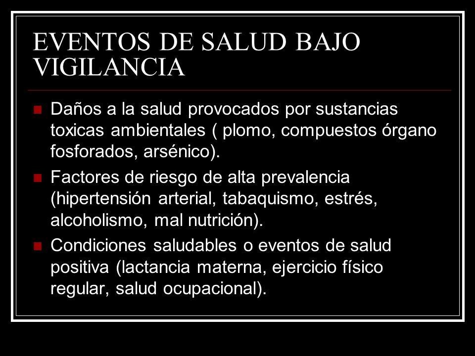 EVENTOS DE SALUD BAJO VIGILANCIA Daños a la salud provocados por sustancias toxicas ambientales ( plomo, compuestos órgano fosforados, arsénico). Fact