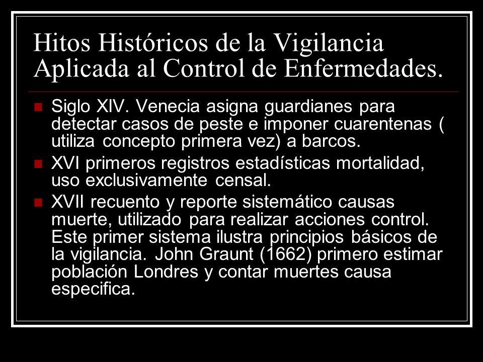 Hitos Históricos de la Vigilancia Aplicada al Control de Enfermedades. Siglo XIV. Venecia asigna guardianes para detectar casos de peste e imponer cua
