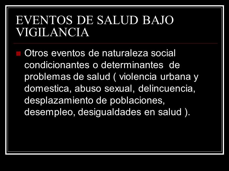 EVENTOS DE SALUD BAJO VIGILANCIA Otros eventos de naturaleza social condicionantes o determinantes de problemas de salud ( violencia urbana y domestic