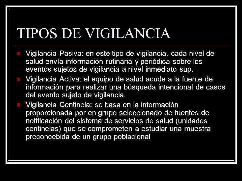 TIPOS DE VIGILANCIA Vigilancia Pasiva: en este tipo de vigilancia, cada nivel de salud envía información rutinaria y periódica sobre los eventos sujet