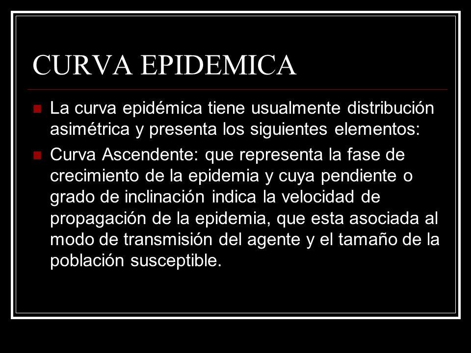 CURVA EPIDEMICA La curva epidémica tiene usualmente distribución asimétrica y presenta los siguientes elementos: Curva Ascendente: que representa la f