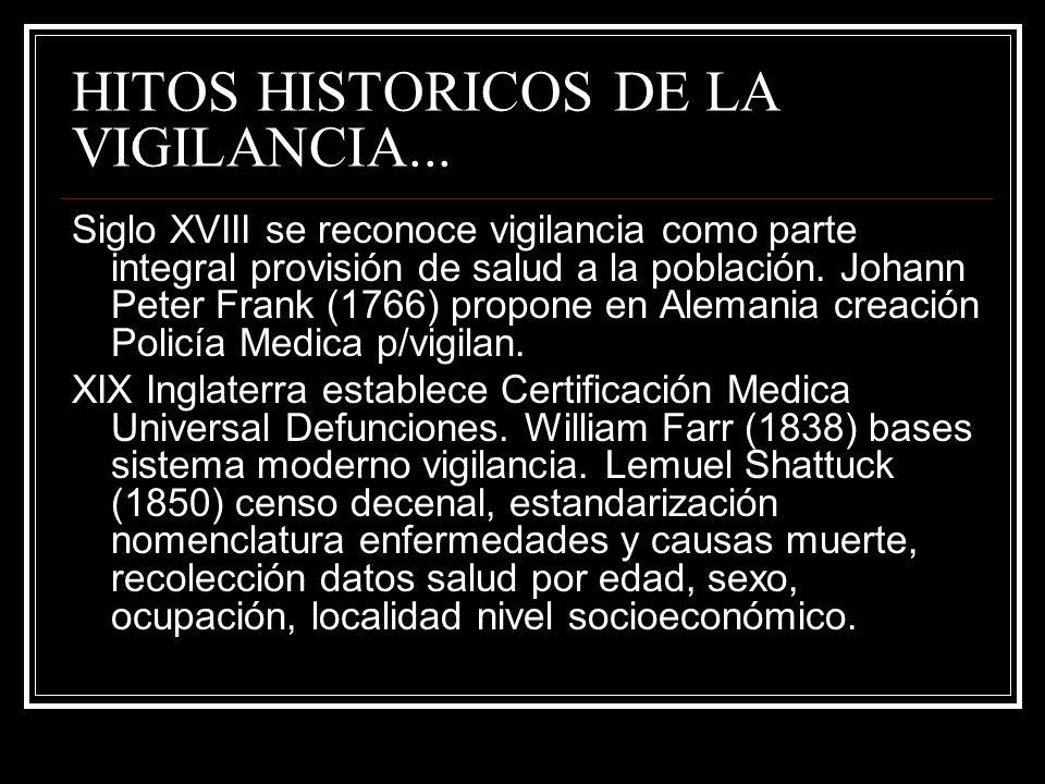 HITOS HISTORICOS DE LA VIGILANCIA... Siglo XVIII se reconoce vigilancia como parte integral provisión de salud a la población. Johann Peter Frank (176