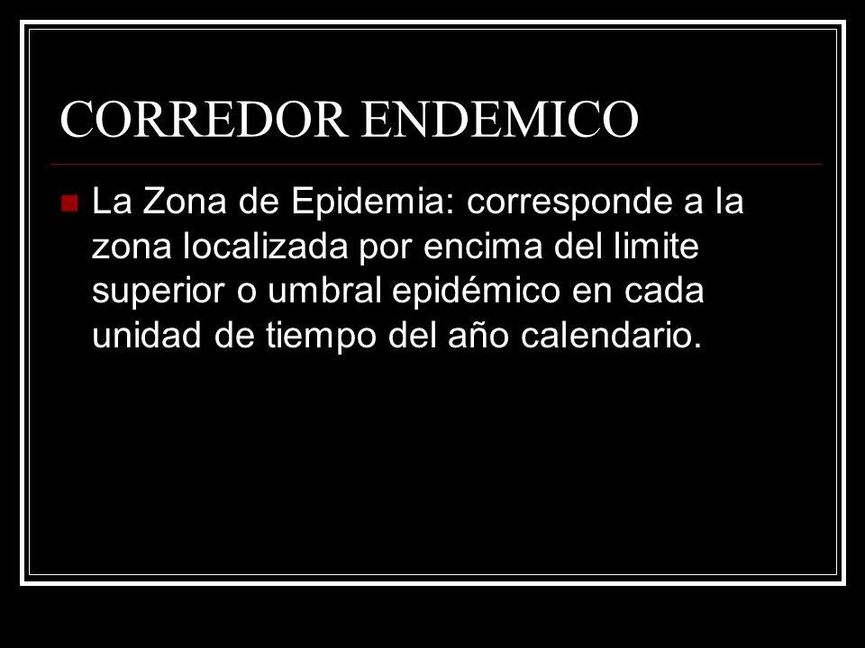 CORREDOR ENDEMICO La Zona de Epidemia: corresponde a la zona localizada por encima del limite superior o umbral epidémico en cada unidad de tiempo del