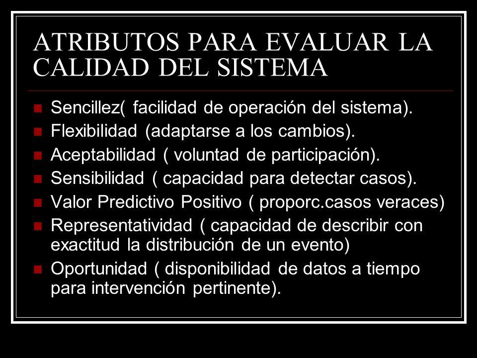 ATRIBUTOS PARA EVALUAR LA CALIDAD DEL SISTEMA Sencillez( facilidad de operación del sistema). Flexibilidad (adaptarse a los cambios). Aceptabilidad (