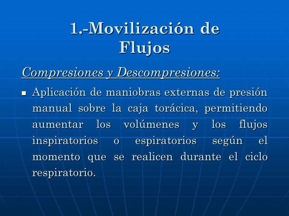 1.-Movilización de Flujos Compresiones y Descompresiones: Aplicación de maniobras externas de presión manual sobre la caja torácica, permitiendo aumen