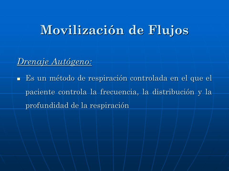 Movilización de Flujos Drenaje Autógeno: Es un método de respiración controlada en el que el paciente controla la frecuencia, la distribución y la pro
