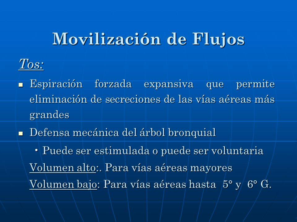 Movilización de Flujos Tos: Espiración forzada expansiva que permite eliminación de secreciones de las vías aéreas más grandes Espiración forzada expa