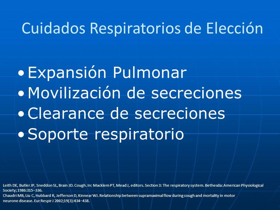 Expansión Pulmonar Movilización de secreciones Clearance de secreciones Soporte respiratorio Cuidados Respiratorios de Elección Leith DE, Butler JP, S