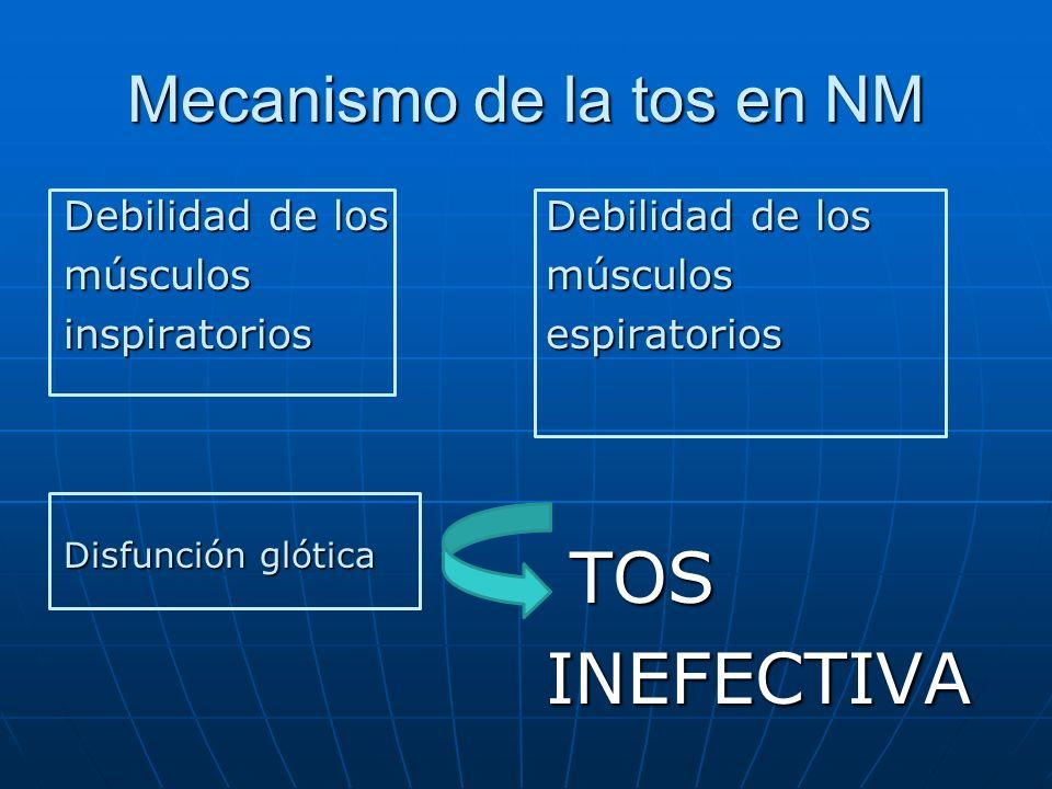 Mecanismo de la tos en NM Debilidad de los músculosinspiratorios Disfunción glótica Debilidad de los músculosespiratorios TOS TOSINEFECTIVA