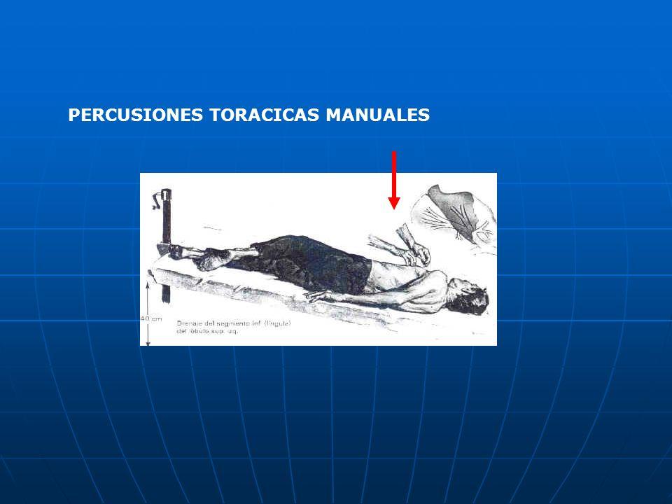 PERCUSIONES TORACICAS MANUALES