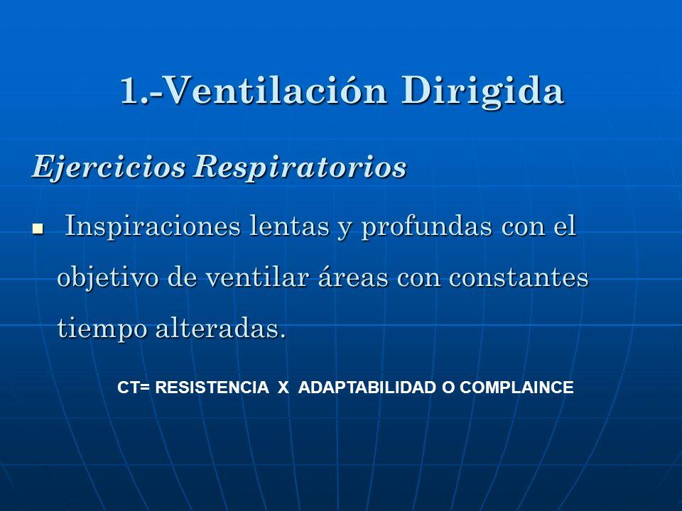 Ejercicios Respiratorios Inspiraciones lentas y profundas con el objetivo de ventilar áreas con constantes tiempo alteradas. Inspiraciones lentas y pr