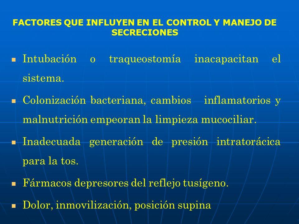 Intubación o traqueostomía inacapacitan el sistema. Colonización bacteriana, cambios inflamatorios y malnutrición empeoran la limpieza mucociliar. Ina