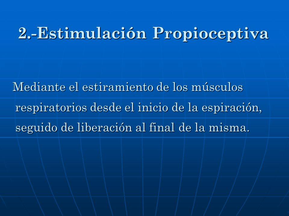 2.-Estimulación Propioceptiva Mediante el estiramiento de los músculos respiratorios desde el inicio de la espiración, seguido de liberación al final