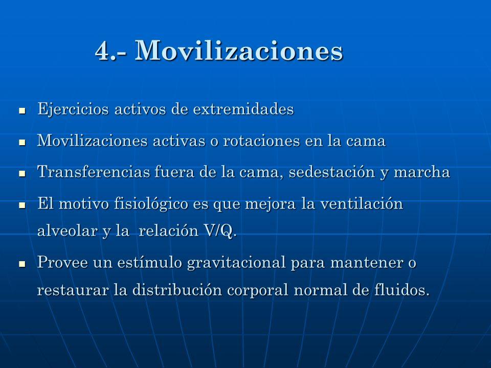 Ejercicios activos de extremidades Ejercicios activos de extremidades Movilizaciones activas o rotaciones en la cama Movilizaciones activas o rotacion