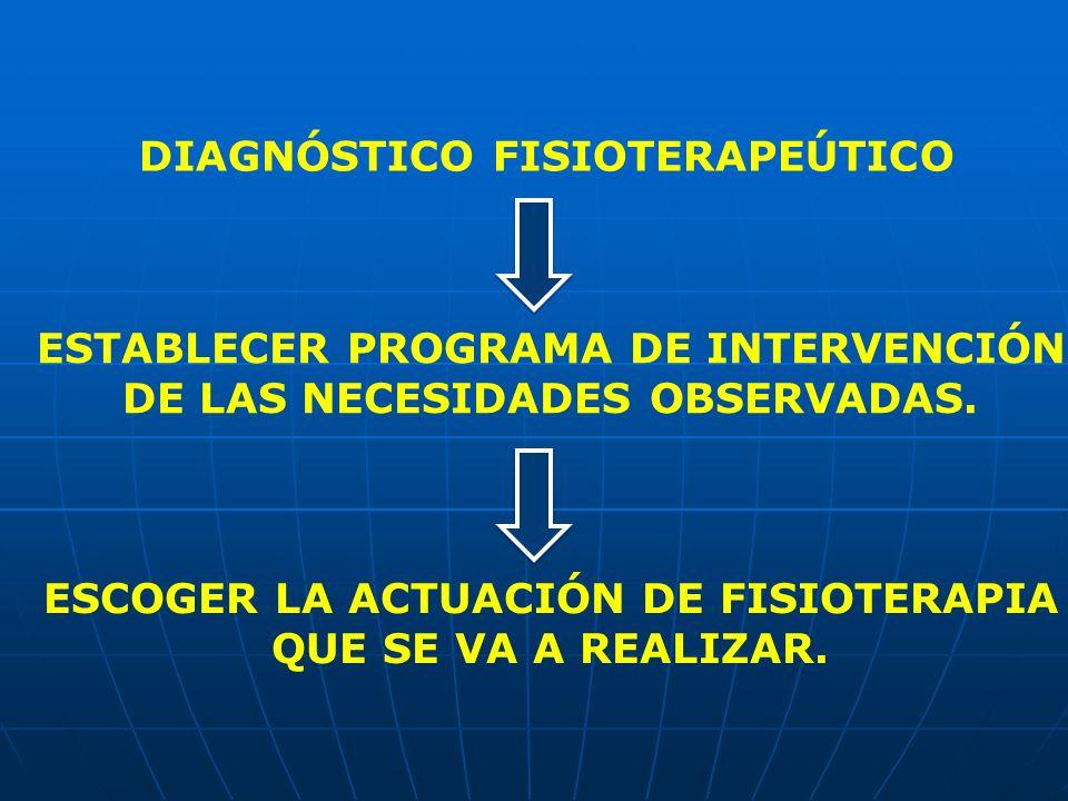 DIAGNÓSTICO FISIOTERAPEÚTICO ESTABLECER PROGRAMA DE INTERVENCIÓN DE LAS NECESIDADES OBSERVADAS. ESCOGER LA ACTUACIÓN DE FISIOTERAPIA QUE SE VA A REALI