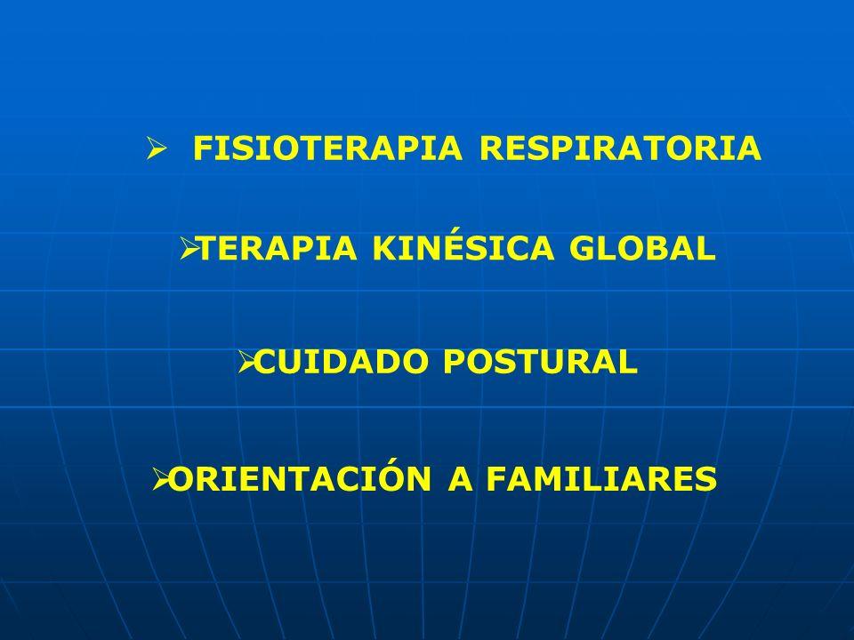 FISIOTERAPIA RESPIRATORIA TERAPIA KINÉSICA GLOBAL ORIENTACIÓN A FAMILIARES CUIDADO POSTURAL