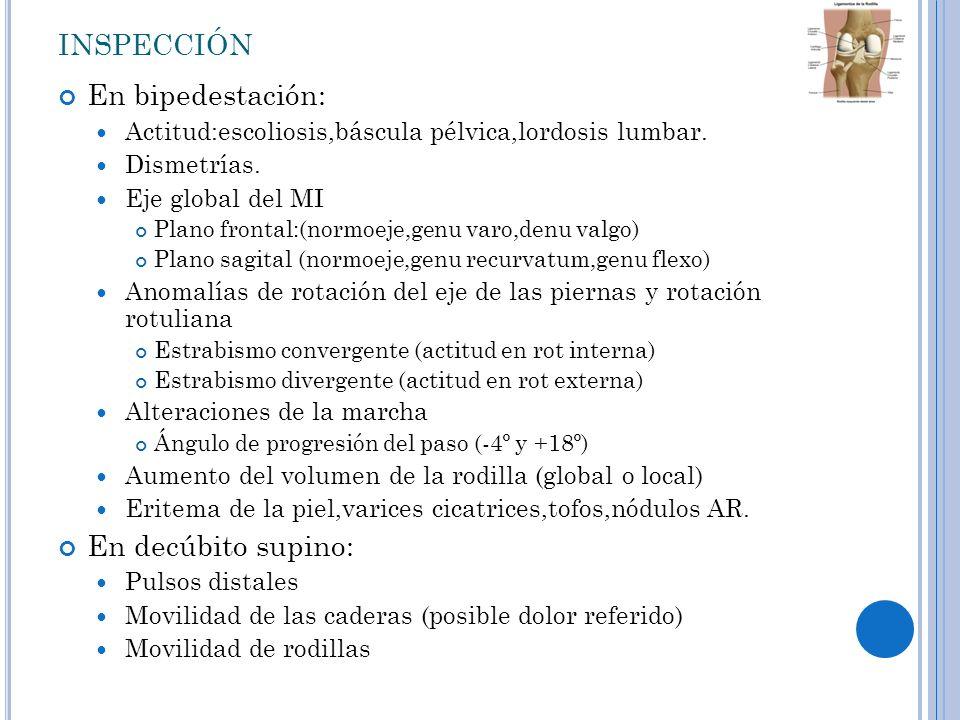 L ESIONES MENISCALES Clinica: Dolor mecánico Derrame sinovial no hemorágico.