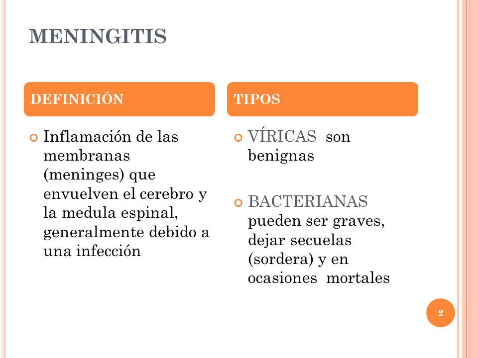 2 MENINGITIS Inflamación de las membranas (meninges) que envuelven el cerebro y la medula espinal, generalmente debido a una infección VÍRICAS son ben