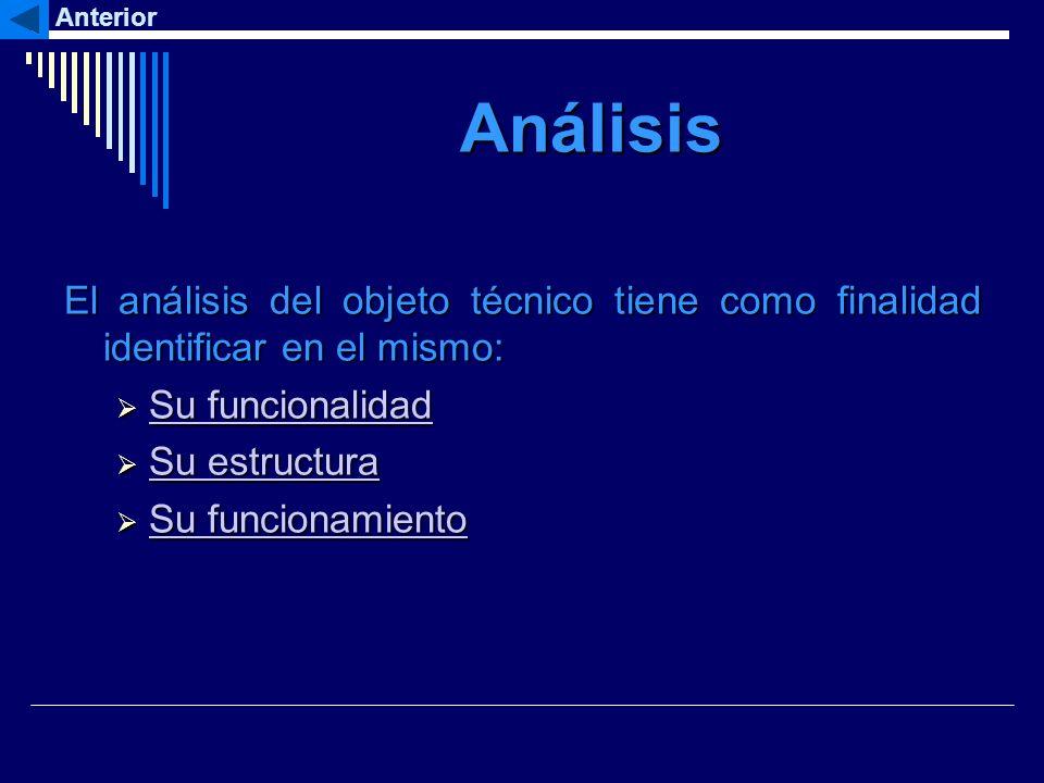 Análisis El análisis del objeto técnico tiene como finalidad identificar en el mismo: Su funcionalidad Su funcionalidad Su funcionalidad Su funcionali