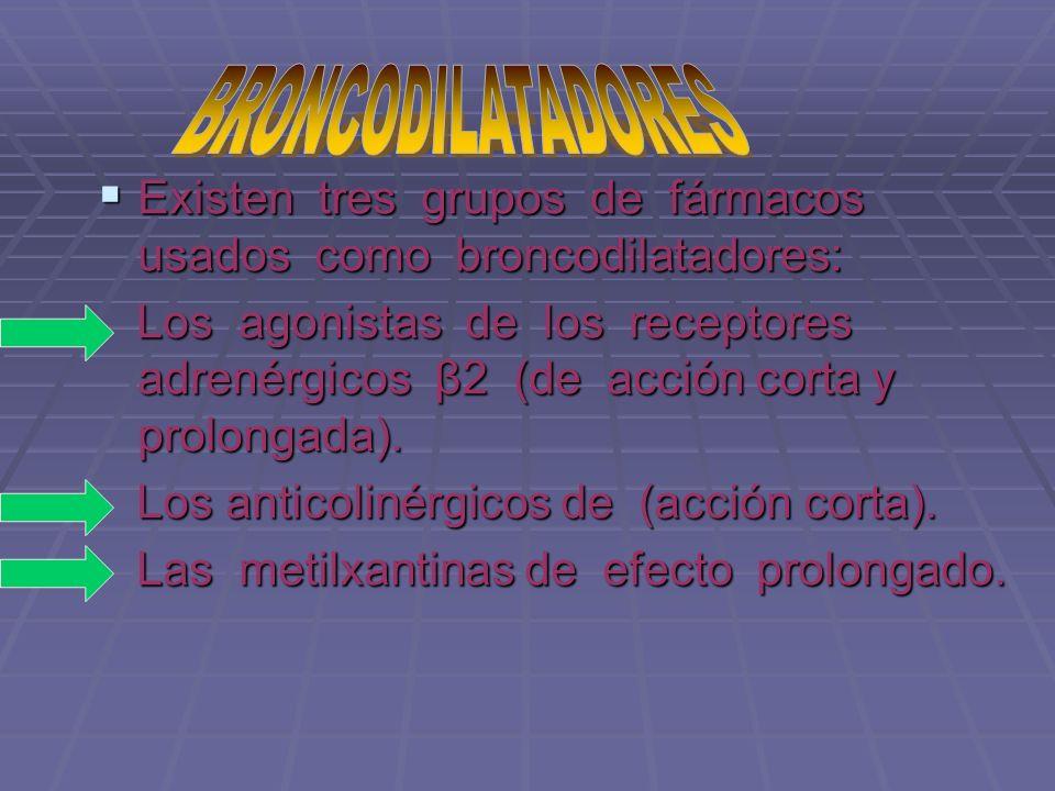 Existen tres grupos de fármacos usados como broncodilatadores: Existen tres grupos de fármacos usados como broncodilatadores: Los agonistas de los rec