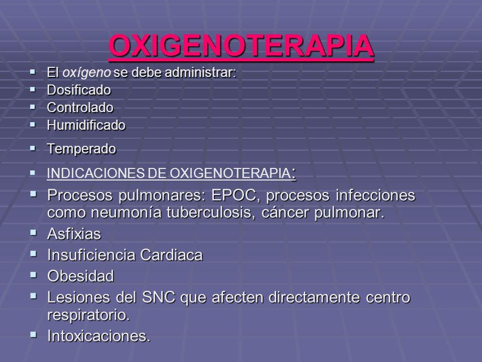 OXIGENOTERAPIA El se debe administrar: El oxígeno se debe administrar: Dosificado Dosificado Controlado Controlado Humidificado Humidificado Temperado