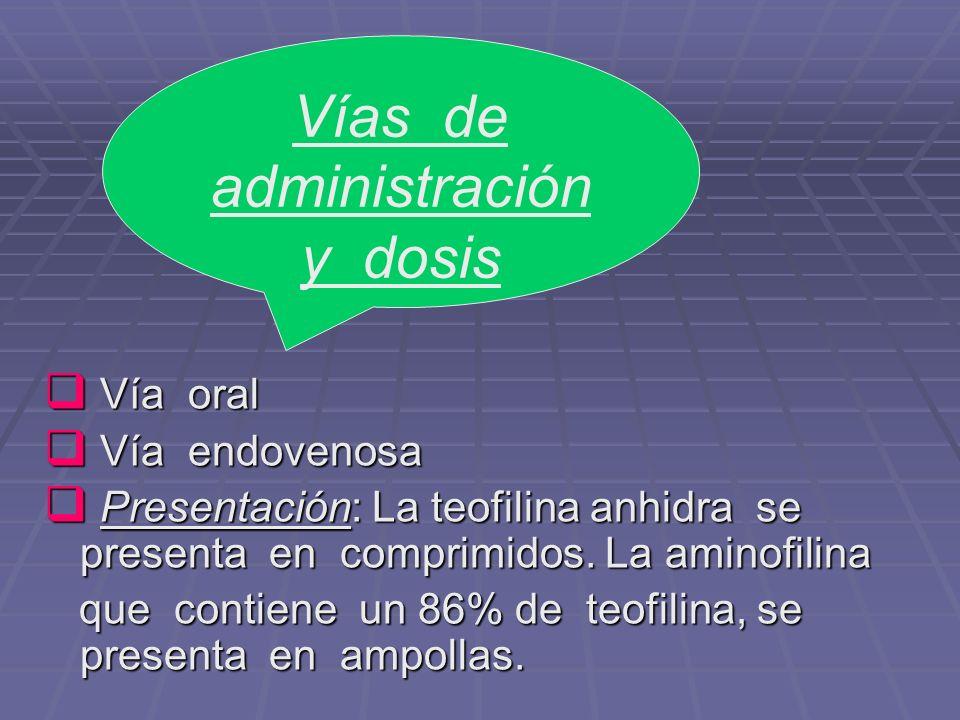 Vía oral Vía oral Vía endovenosa Vía endovenosa Presentación: La teofilina anhidra se presenta en comprimidos. La aminofilina Presentación: La teofili