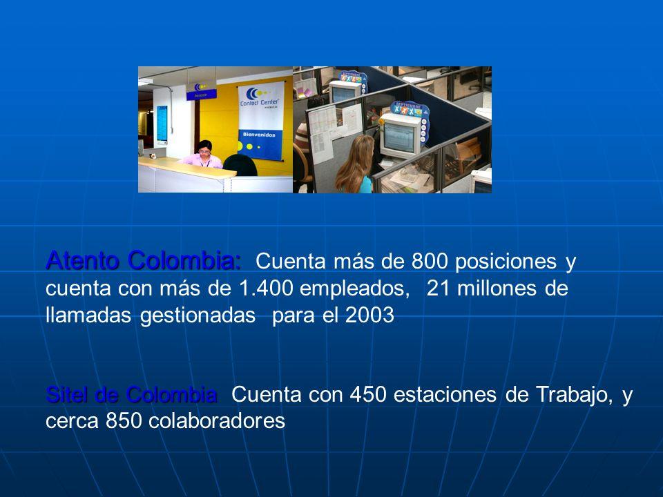 En Colombia existen más de 7.000 puestos de trabajo. Existe un proyecto para generar 40.000 puestos de trabajo. Los Call Center más conocidos en Colom