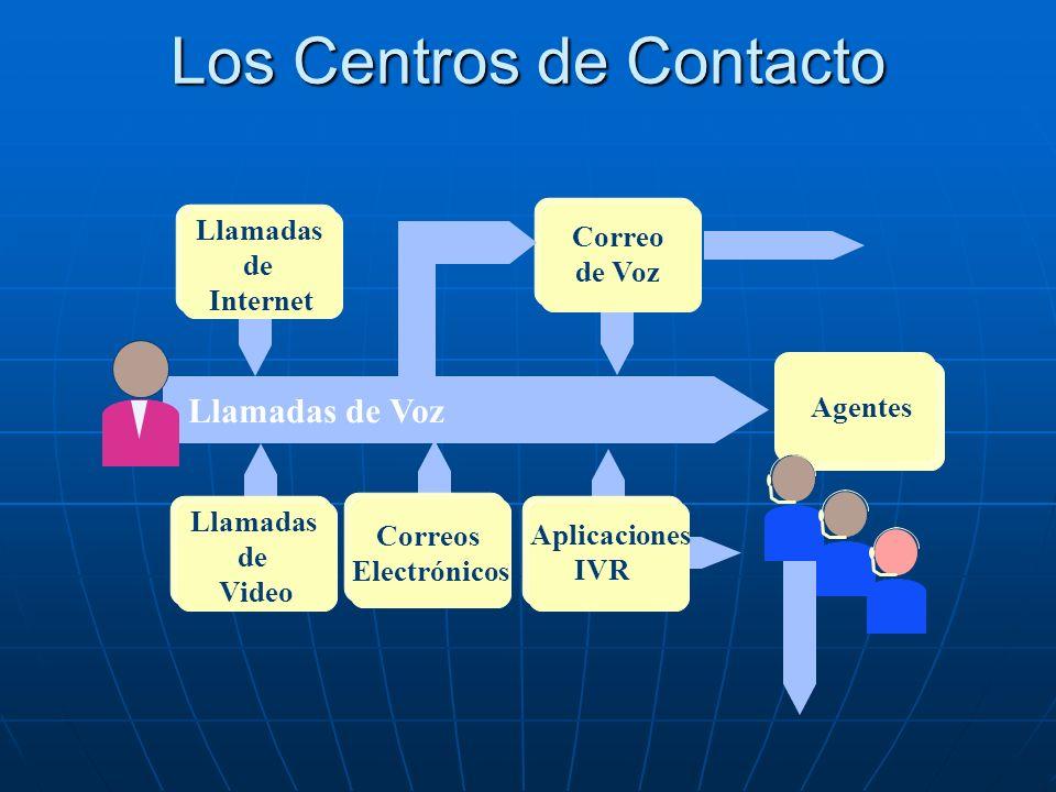 Capitulo V.Tendencias futuras de los Call Center