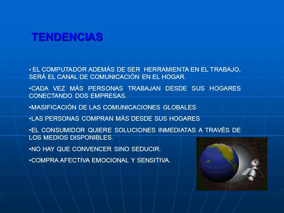 Correo de Voz Agentes Aplicaciones IVR Llamadas de Voz Llamadas de Internet Llamadas de Internet Llamadas de Video Llamadas de Video Los Centros de Co
