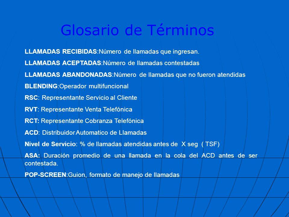 Glosario de Términos CALL CENTER: Es una herramienta de servicio a clientes, utilizada para agilizar el número de contactos que se tiene con clientes