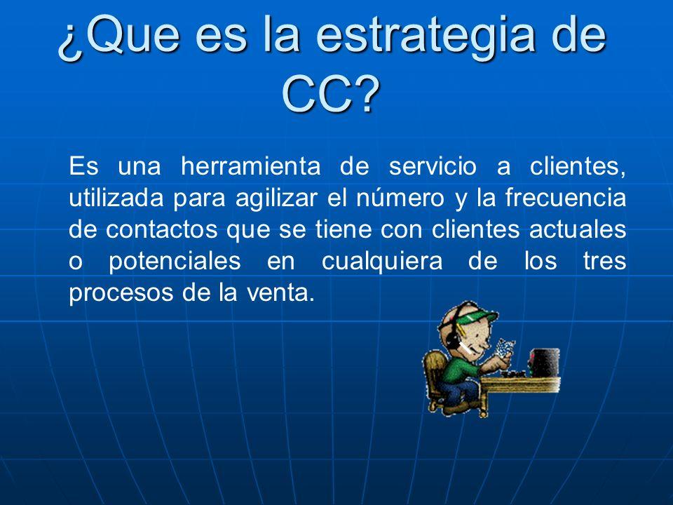 ¿QUE ES UN CONTACT CENTER? Es un centro de contacto que apoya labores de: Ventas, Mercadeo, Servicio al Cliente, Telemarketing, Asistencia Técnica y c