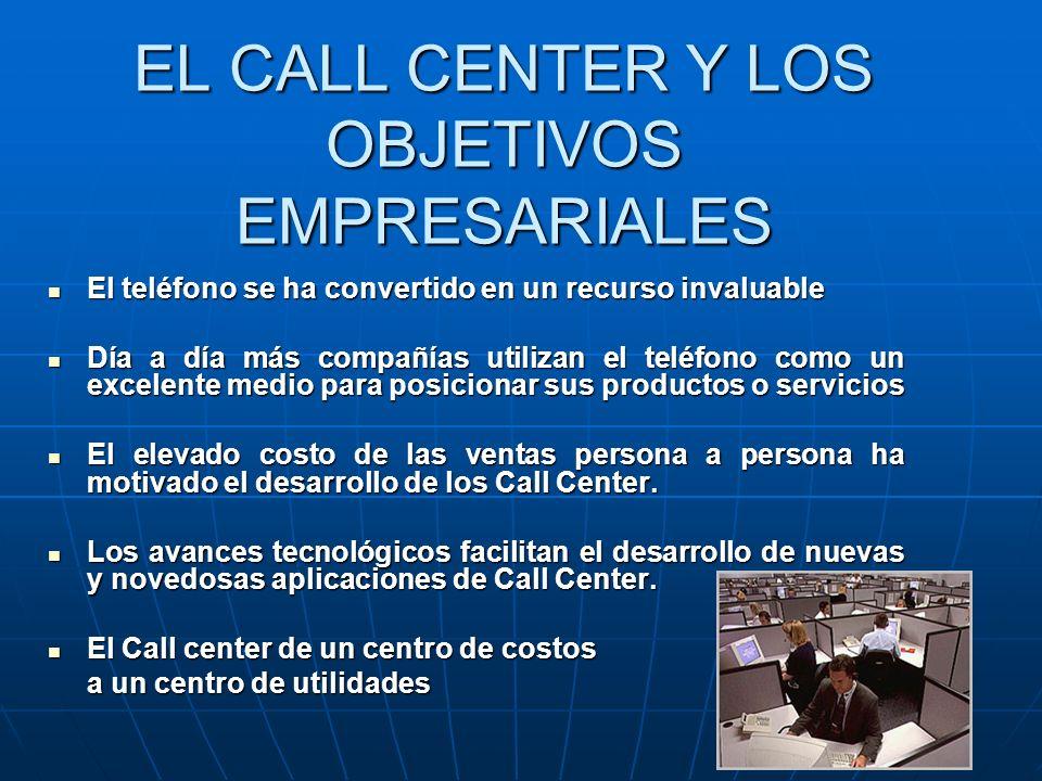 ¿Por que Montar un Call Center? La necesidad de demostrar ventajas competitivas La necesidad de demostrar ventajas competitivas Aumentar la productivi
