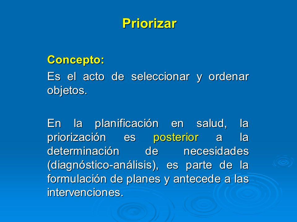 Priorizar Concepto: Es el acto de seleccionar y ordenar objetos. En la planificación en salud, la priorización es posterior a la determinación de nece