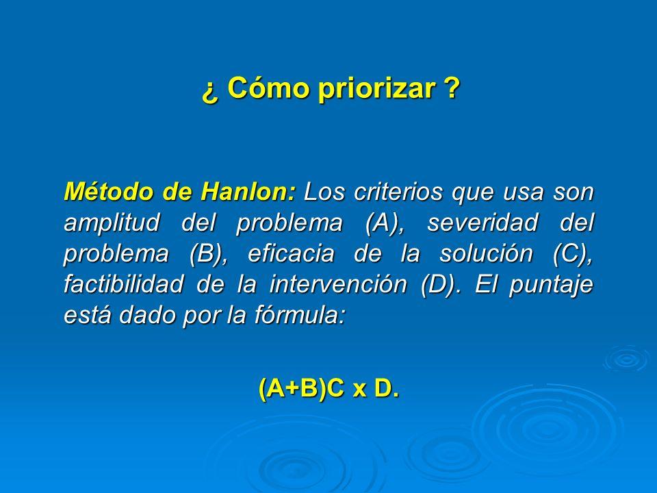 ¿ Cómo priorizar ? Método de Hanlon: Los criterios que usa son amplitud del problema (A), severidad del problema (B), eficacia de la solución (C), fac