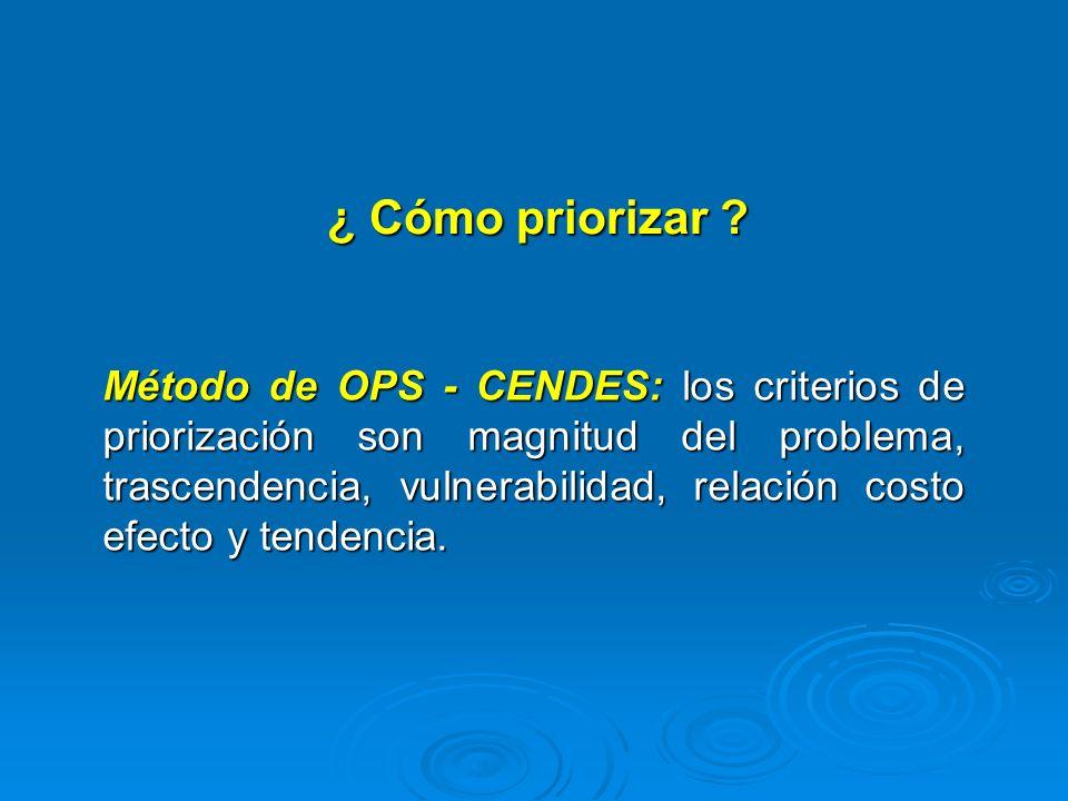 ¿ Cómo priorizar ? Método de OPS - CENDES: los criterios de priorización son magnitud del problema, trascendencia, vulnerabilidad, relación costo efec