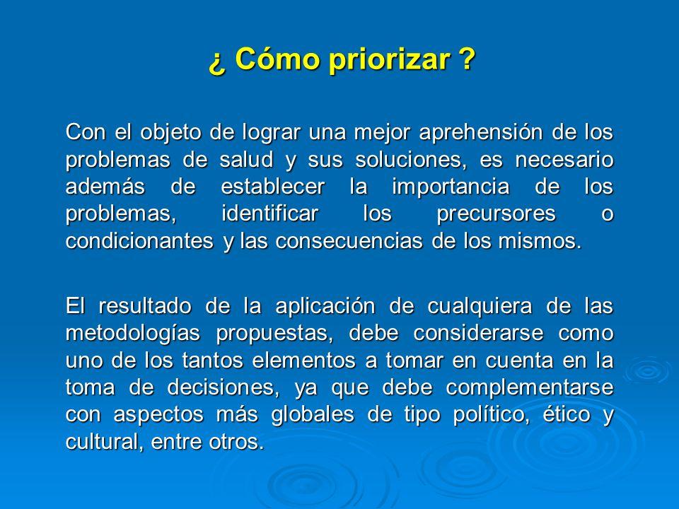 ¿ Cómo priorizar ? Con el objeto de lograr una mejor aprehensión de los problemas de salud y sus soluciones, es necesario además de establecer la impo