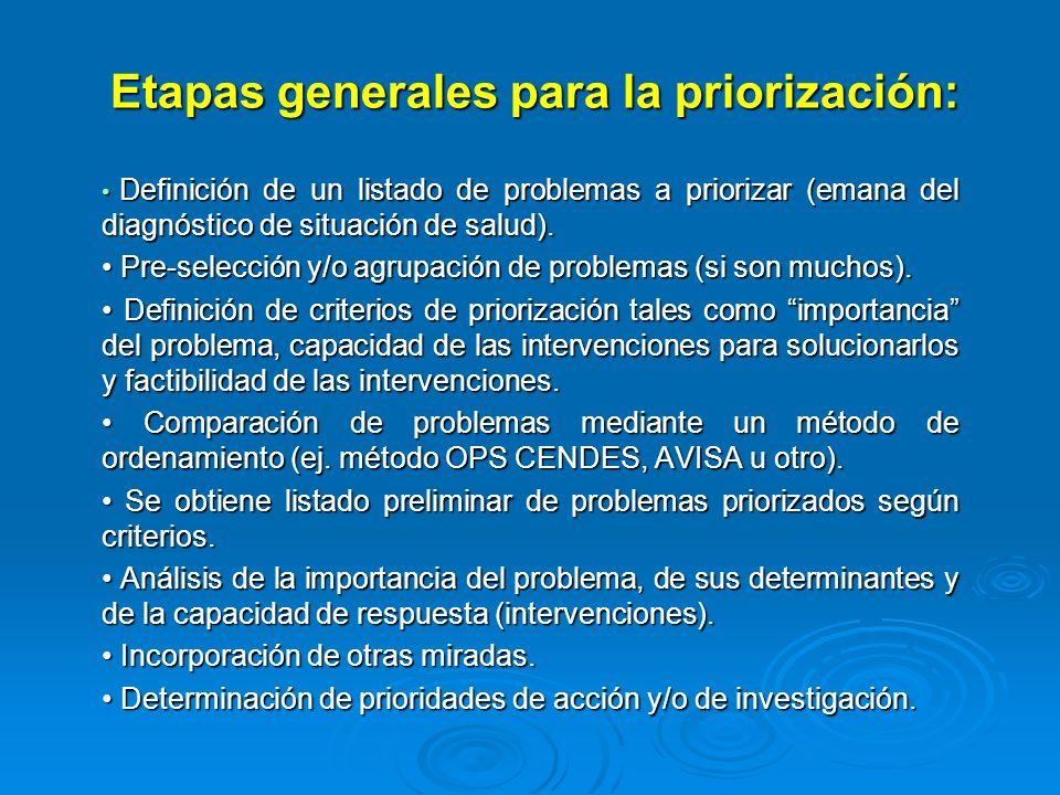 Etapas generales para la priorización: Definición de un listado de problemas a priorizar (emana del diagnóstico de situación de salud). Definición de