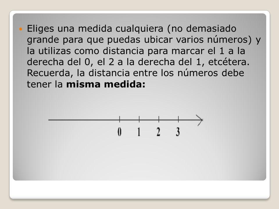Eliges una medida cualquiera (no demasiado grande para que puedas ubicar varios números) y la utilizas como distancia para marcar el 1 a la derecha de