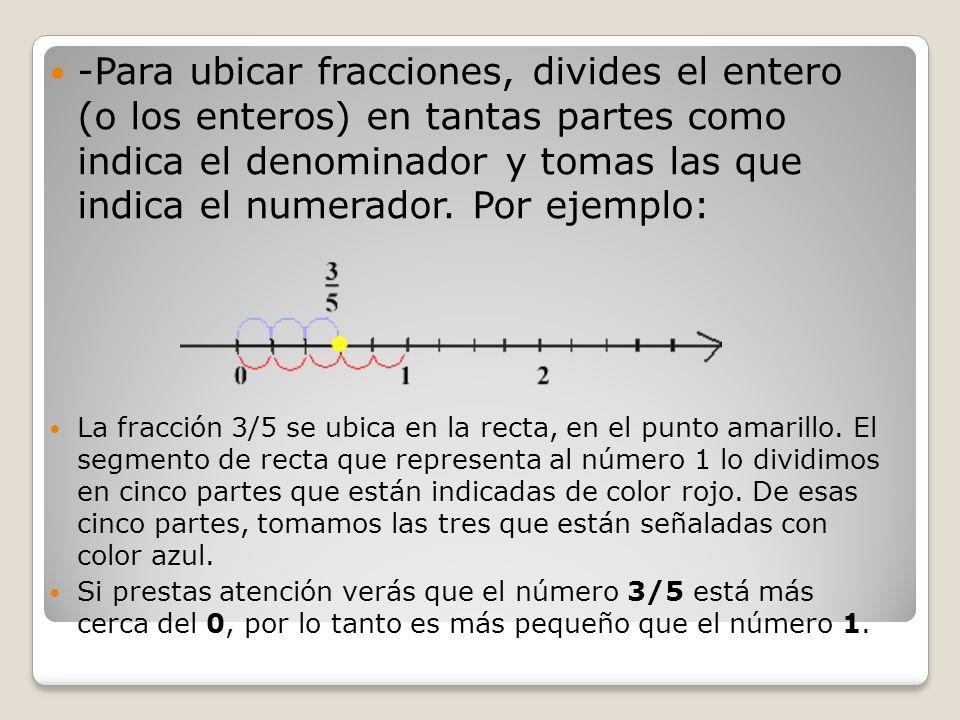 -Para ubicar fracciones, divides el entero (o los enteros) en tantas partes como indica el denominador y tomas las que indica el numerador. Por ejempl