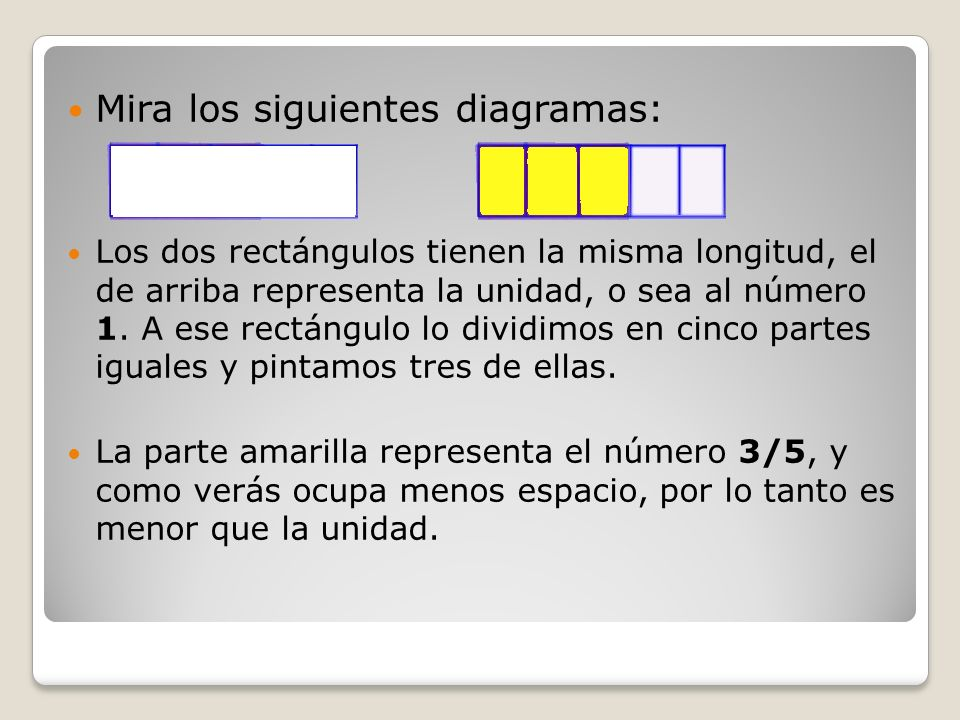 Mira los siguientes diagramas: Los dos rectángulos tienen la misma longitud, el de arriba representa la unidad, o sea al número 1. A ese rectángulo lo