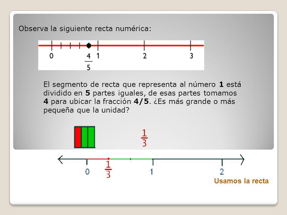 Usamos la recta Observa la siguiente recta numérica: El segmento de recta que representa al número 1 está dividido en 5 partes iguales, de esas partes
