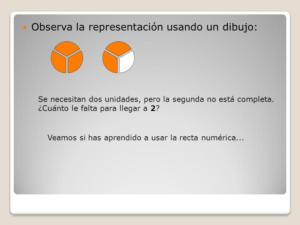Observa la representación usando un dibujo: Se necesitan dos unidades, pero la segunda no está completa. ¿Cuánto le falta para llegar a 2? Veamos si h